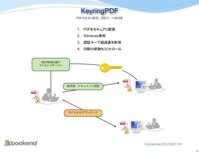 Keyring.net基本 Slide 3