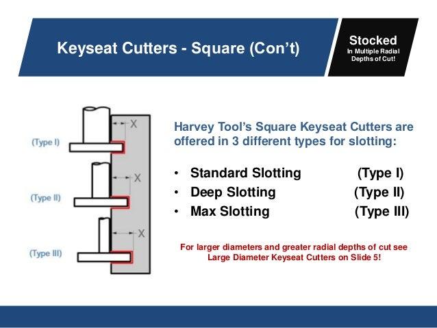 Keyseat Cutters - Harvey Tool