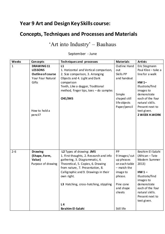 Year 9 Art and Design Key Skills course: Concepts, Techniques and Processes and Materials 'Art into Industry' – Bauhaus Se...