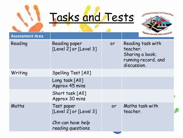 ks1 sats papers writing task Persuasive writing (ks2 resources) persuasive writing ideas including a persuasive language poster, persuasive holiday leaflet, letter examples, planning templates and argument writing frames.