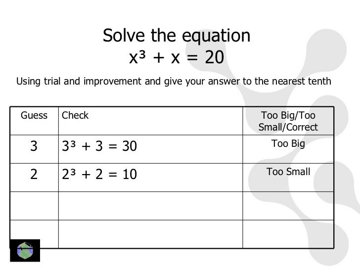 Level 6 Maths Revision