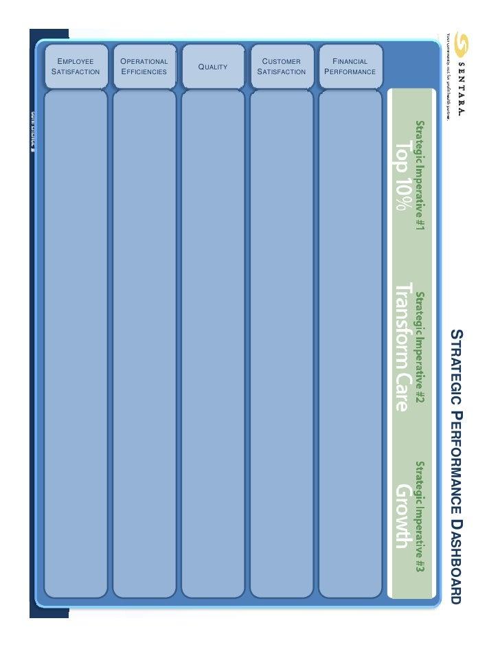 OPERATIONAL PERFORMANCE DASHBOARD                      GROSS PERFORMANCE                    REVENUE -      PRODUCTIVITY   ...