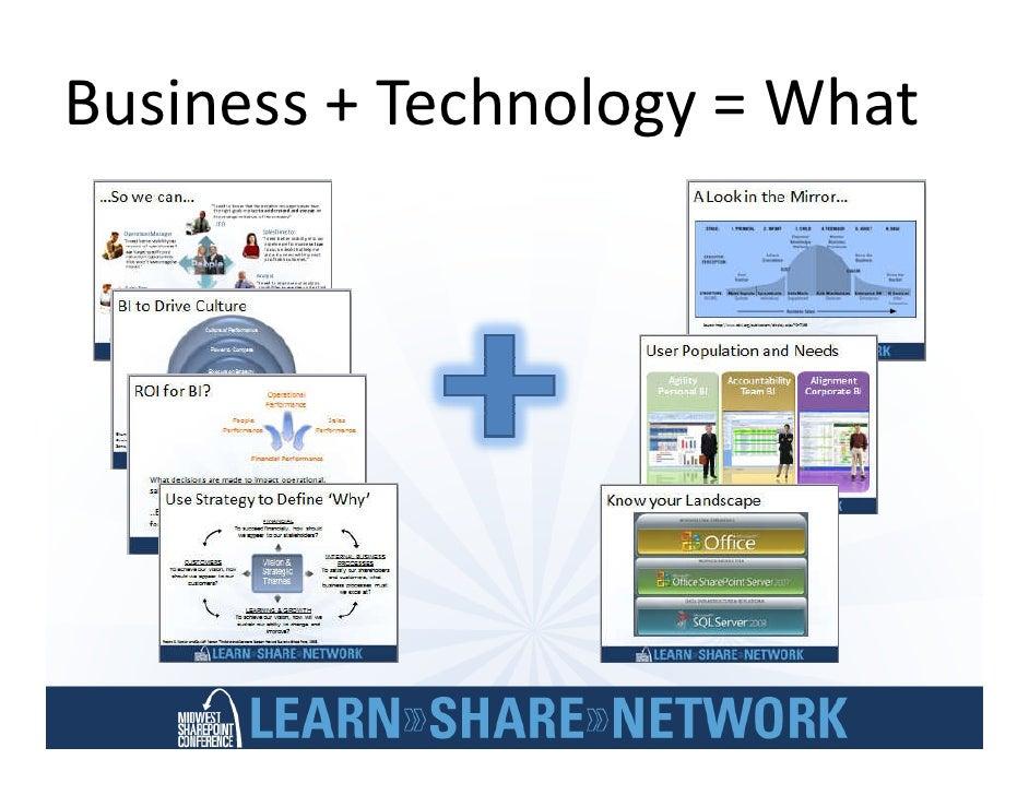 First, Understand it's a Process   BI as a Process (Service)     BI as a Project   • Long Term 'Living'          • Start &...