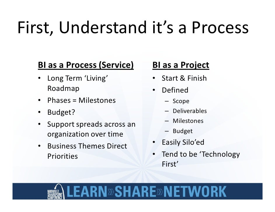 Demand Success – on Phase 1  • Rule #1: The data MUST be correct  • Rule #2: Apply Rule #1 on Day #1  • Know what 'success...