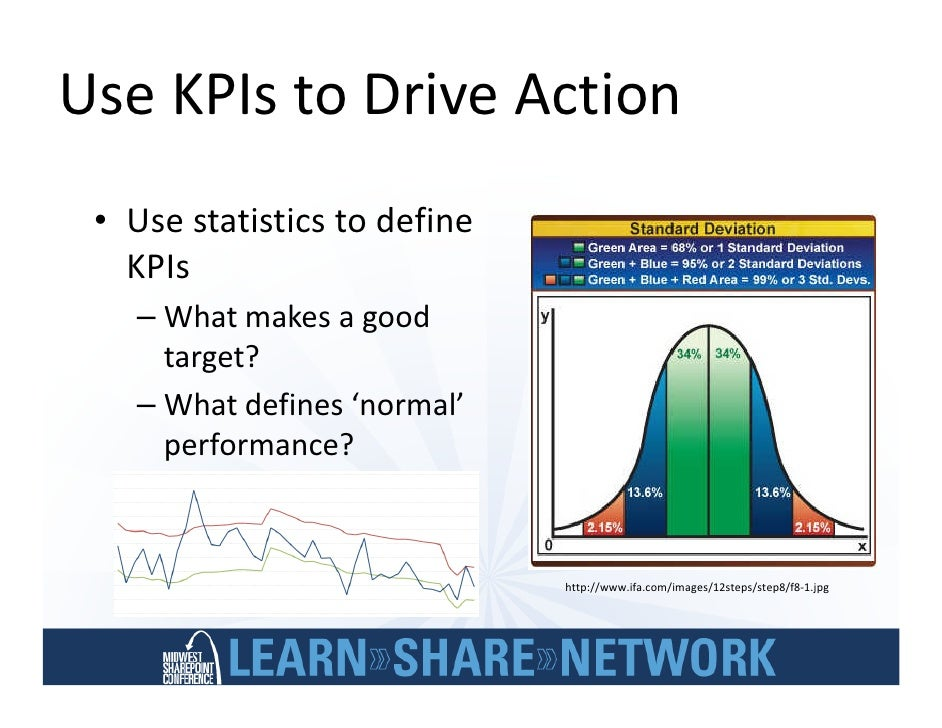 Drive Adoption  • What drives adoption?    – Ease of use, self-service    – Correct data, actionable data    – Data refres...