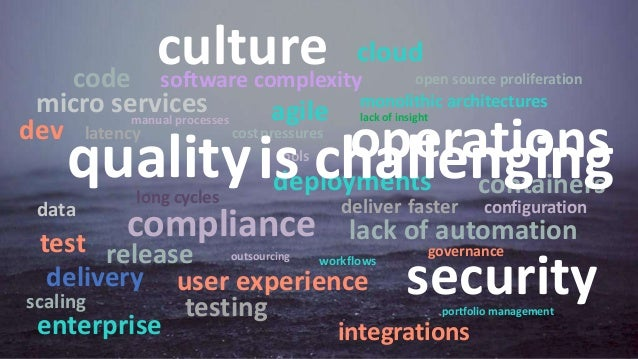 quality compliance manual processes open source proliferation security cloud monolithic architectures costpressures delive...