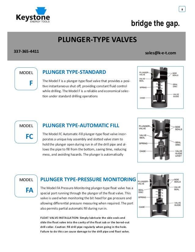 Keystone Energy Tools - Product Catalogue