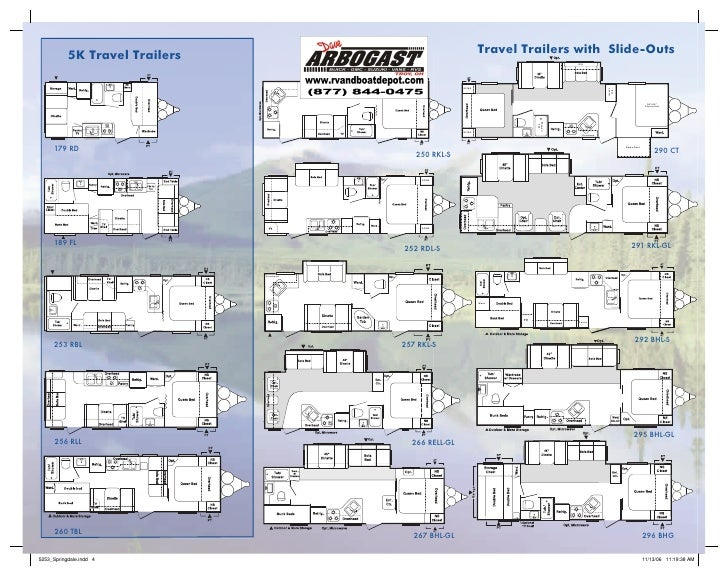 2007 keystone springdale brochure ohio 4 728 springdale wiring diagram dolgular com Typical RV Wiring Diagram at panicattacktreatment.co