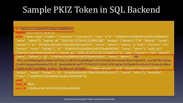 Sample PKIZ Token in SQL Backend Deep Dive into Keystone Tokens and Lessons Learned id: c48321ac51a903b07c264ac3e80809c6 e...