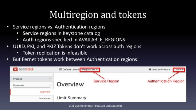 Multiregion and tokens Deep Dive into Keystone Tokens and Lessons Learned • Service regions vs. Authentication regions • S...