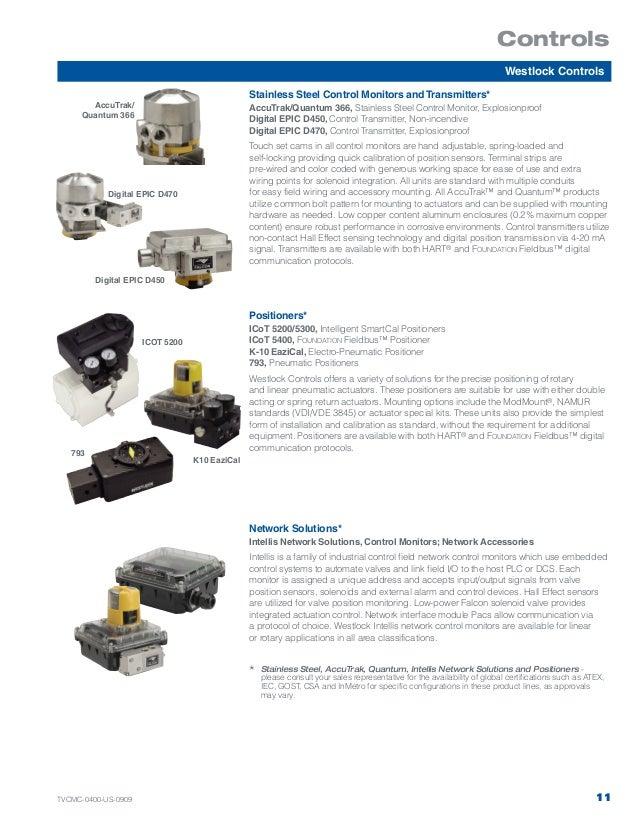 keystone valves 11