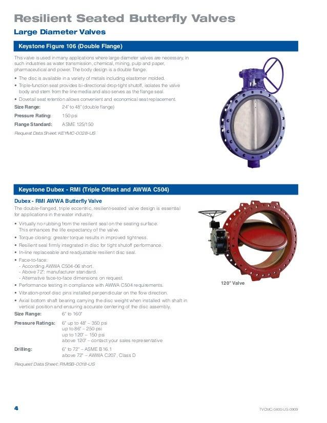 keystone valves 4 638?cb=1422659082 keystone valves keystone epi2 electric actuator wiring diagram at soozxer.org