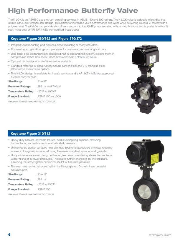 keystone valves 6 638?cb=1422659082 keystone valves keystone epi2 electric actuator wiring diagram at reclaimingppi.co