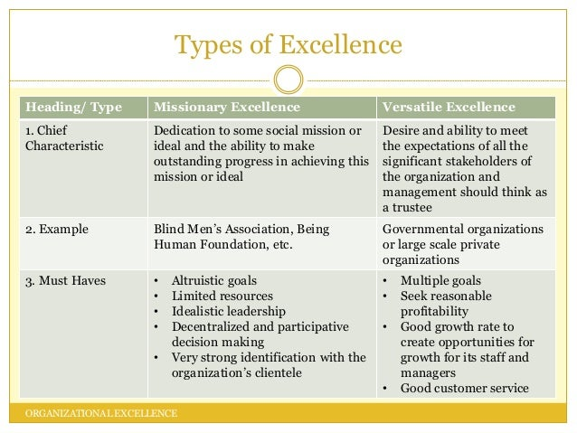 Keys to organizational excellence