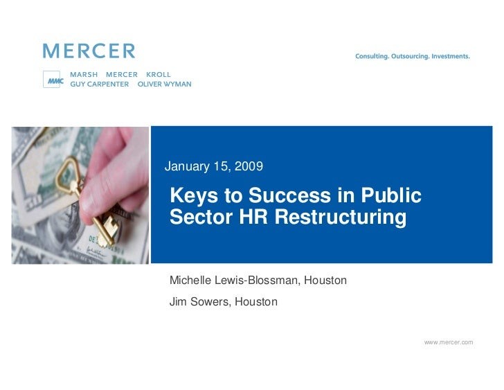January 15, 2009  Keys to Success in Public Sector HR Restructuring  Michelle Lewis-Blossman, Houston Jim Sowers, Houston ...