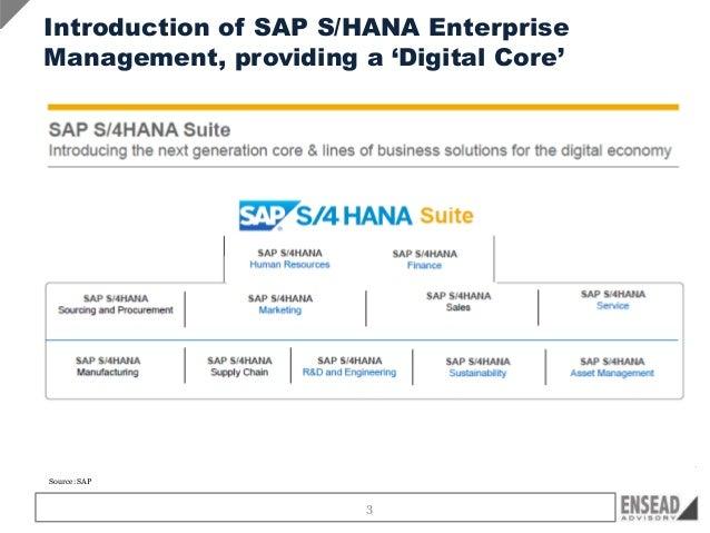 Key Take Aways SAP TechEd 2015