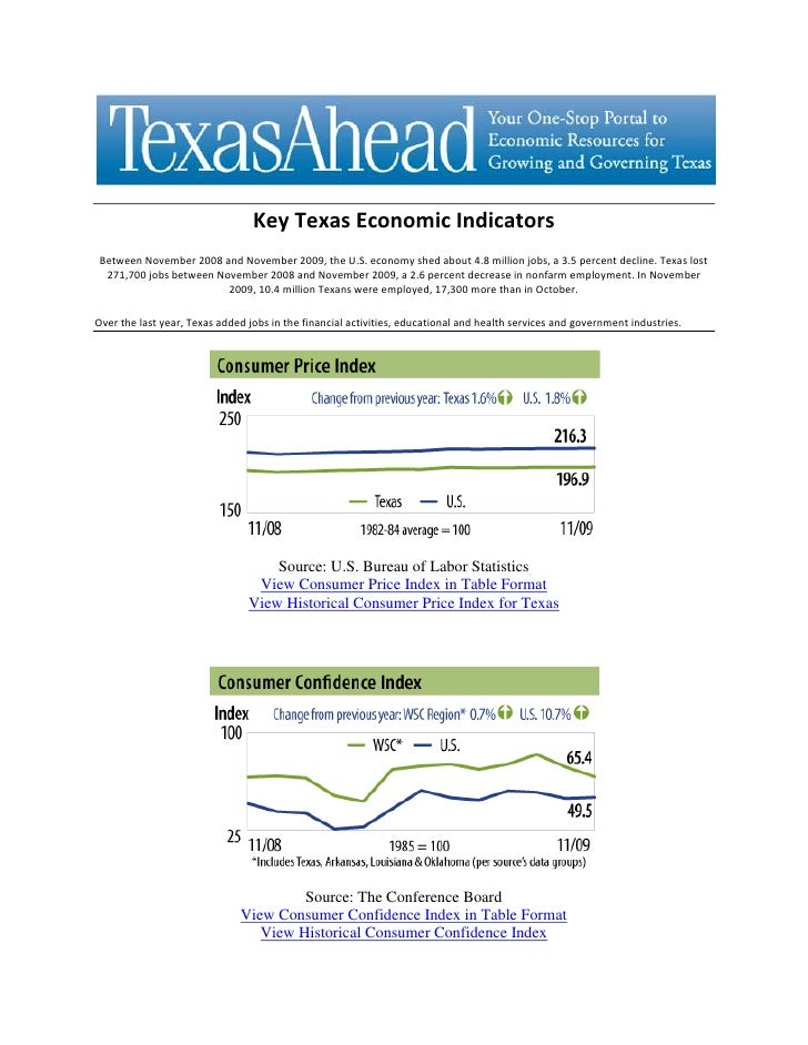 Key Texas Economic Indicators<br />Between November 2008 and November 2009, the U.S. economy shed about 4.8 million jobs, ...