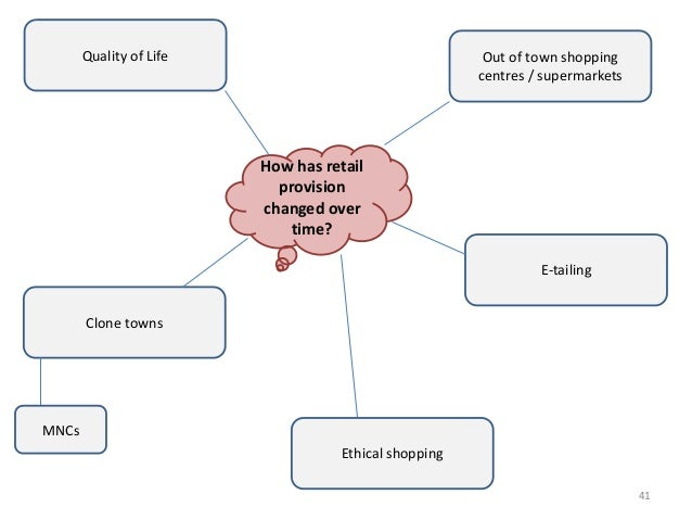 disadvantages of superstores Disadvantages: it can result in over facing sku's that don't require a complete  vertical allocation your brand impact is somewhat diluted.