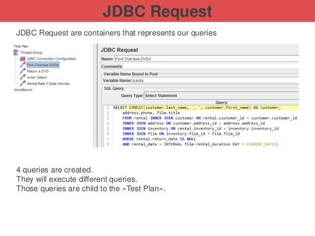 JMeter Database Performace Testing - Keytorc Approach