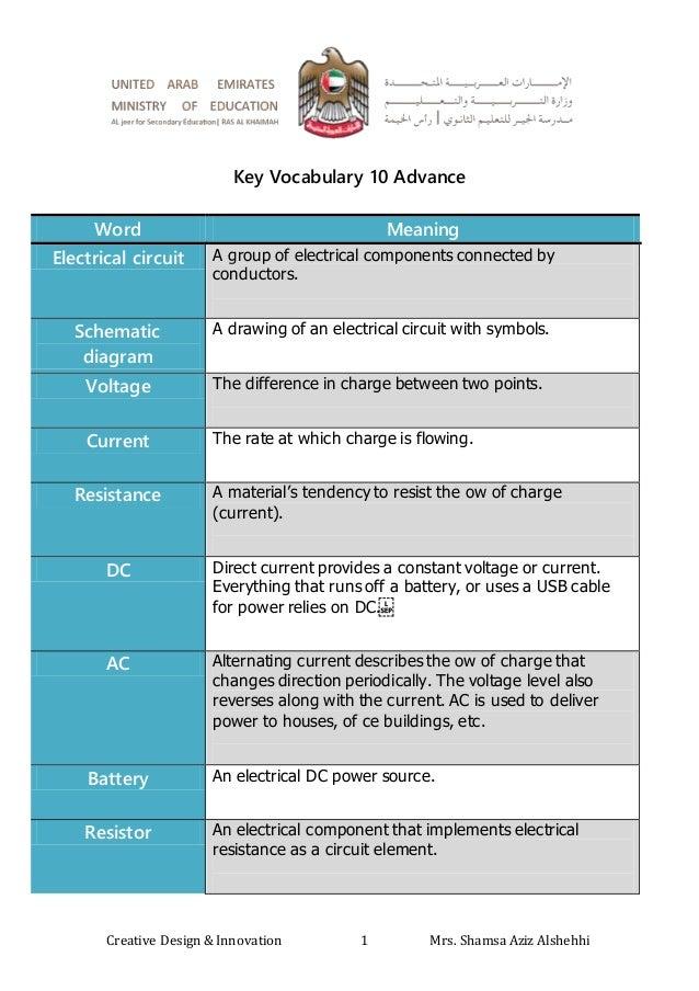 Key vocabulary 10 adv