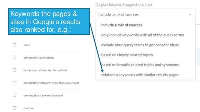 Keywords the pages & sites in Google's results also ranked for, e.g.: