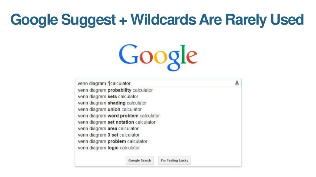 Google Suggest Wildcardsare Rarely