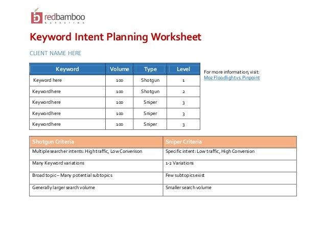 SEO Keyword Intent Planning Worksheet