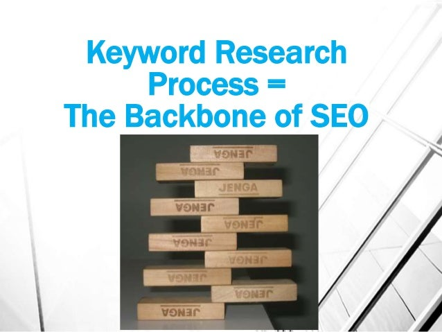 Keyword Research Process = The Backbone of SEO