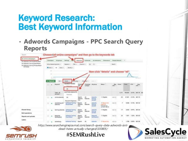 Keyword Research: Best Keyword Information • Adwords Campaigns - PPC Search Query Reports http://www.searchenginejournal.c...