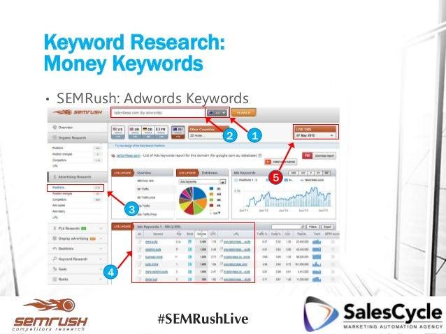 Keyword Research: Money Keywords • SEMRush: Adwords Keywords 12 3 4 5 #SEMRushLive