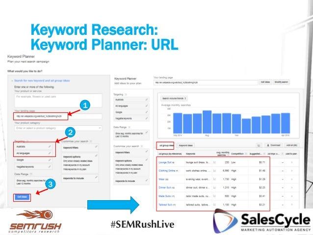Keyword Research: Keyword Planner: URL 1 2 3 #SEMRushLive