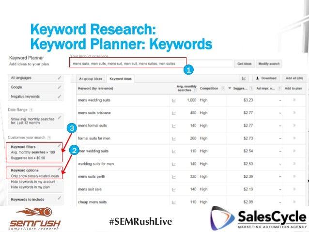 Keyword Research: Keyword Planner: Keywords 1 3 2 #SEMRushLive