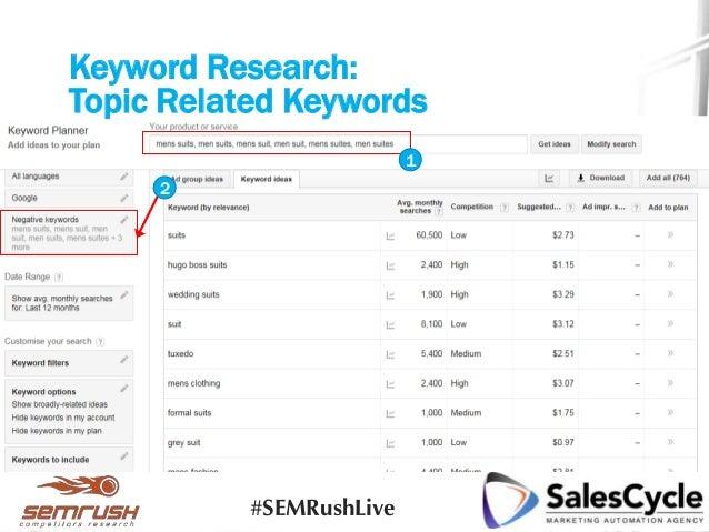 Keyword Research: Topic Related Keywords 1 2 #SEMRushLive