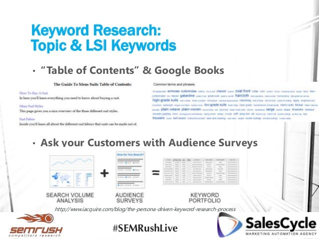 """Keyword Research: Topic & LSI Keywords • """"Table of Contents"""" & Google Books • Ask your Customers with Audience Surveys htt..."""