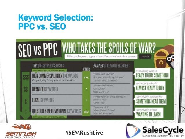 Keyword Selection: PPC vs. SEO #SEMRushLive
