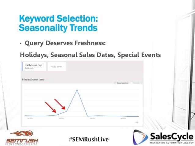 Keyword Selection: Seasonality Trends • Query Deserves Freshness: Holidays, Seasonal Sales Dates, Special Events #SEMRushL...