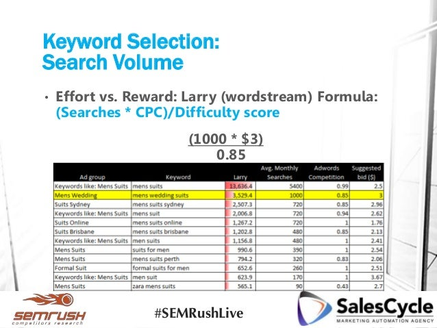 Keyword Selection: Search Volume • Effort vs. Reward: Larry (wordstream) Formula: (Searches * CPC)/Difficulty score (1000 ...