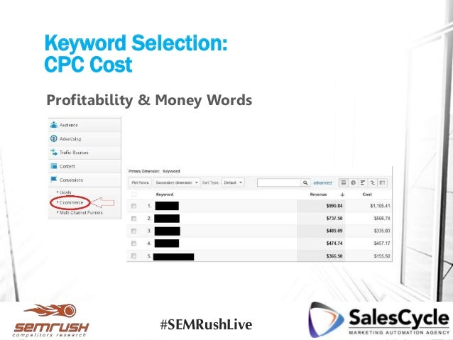 Keyword Selection: CPC Cost Profitability & Money Words #SEMRushLive
