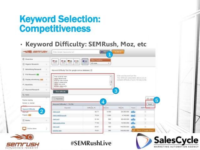 Keyword Selection: Competitiveness • Keyword Difficulty: SEMRush, Moz, etc 1 3 2 4 5 #SEMRushLive
