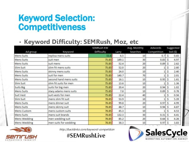Keyword Selection: Competitiveness • Keyword Difficulty: SEMRush, Moz, etc http://backlinko.com/keyword-competition #SEMRu...
