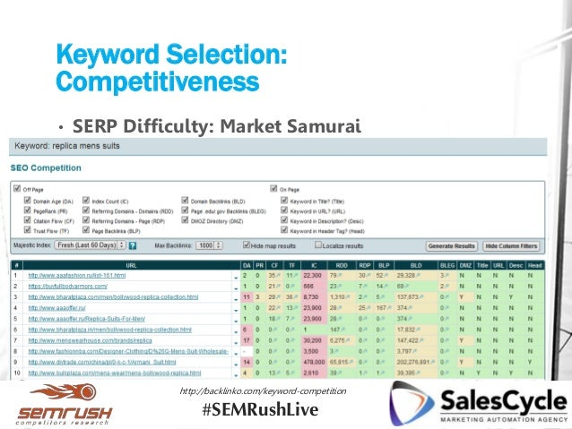 Keyword Selection: Competitiveness • SERP Difficulty: Market Samurai http://backlinko.com/keyword-competition #SEMRushLive
