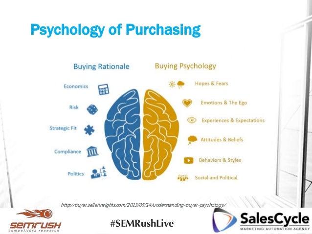 Psychology of Purchasing http://buyer.sellerinsights.com/2013/05/14/understanding-buyer-psychology/ #SEMRushLive