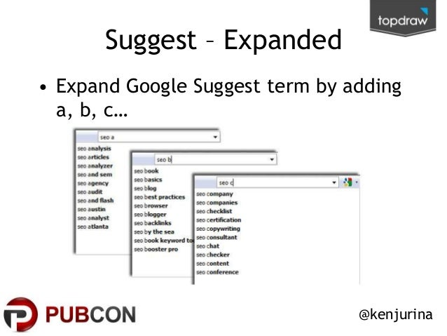 Suggest – Expanded • Expand Google Suggest term by adding a, b, c…  @kenjurina
