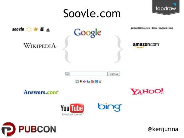 Soovle.com  @kenjurina