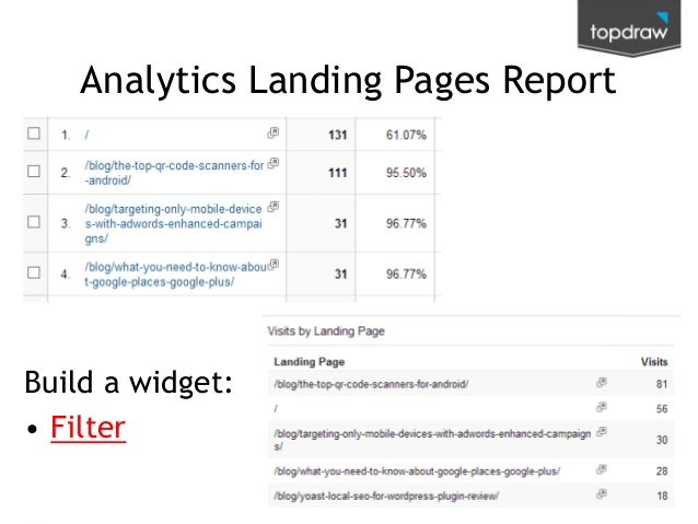 Analytics Landing Pages Report  Build a widget: • Filter @kenjurina