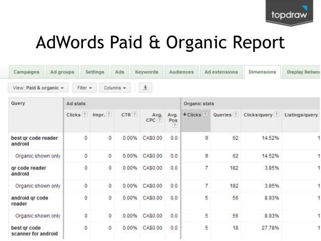 AdWords Paid & Organic Report  @kenjurina