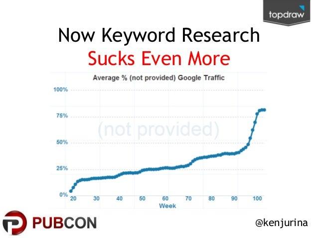 Now Keyword Research Sucks Even More  @kenjurina