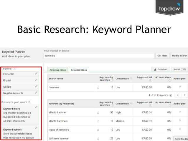 Basic Research: Keyword Planner  @kenjurina