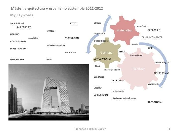 Máster arquitectura y urbanismo sostenible 2011-2012My KeywordsSotenibilidad                                    ÉXITO     ...