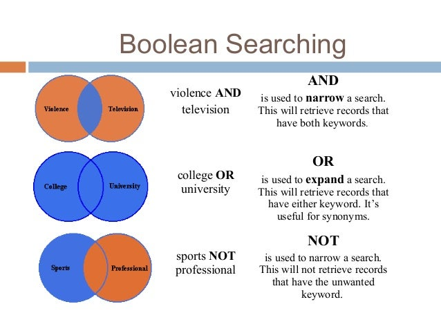 What is Boolean? - Definition from WhatIs.com
